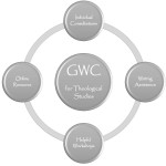 GWCgraphicWebsite
